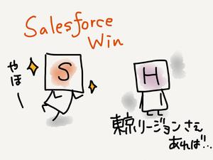 Winsalesforce