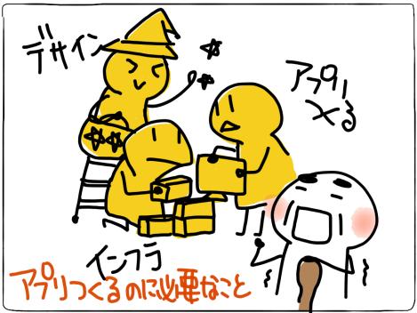 Heroku_09