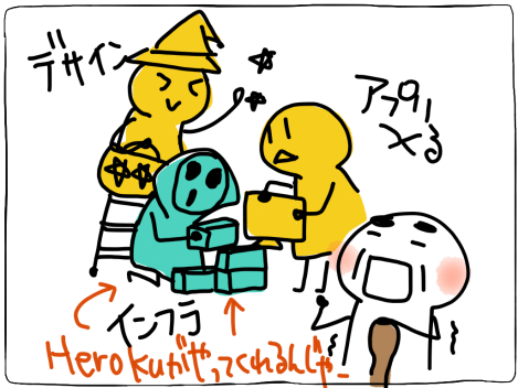 Heroku_10