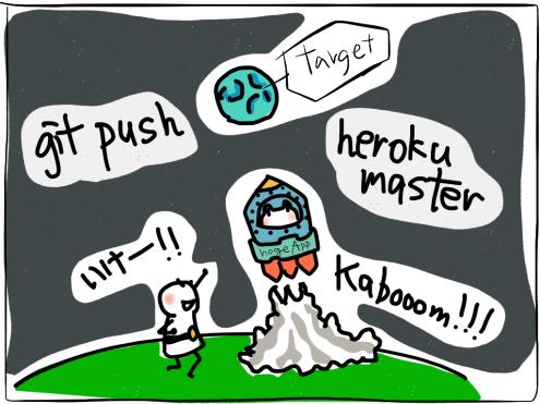 Heroku2_10