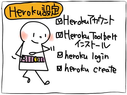 Heroku2_09