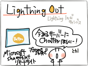 Lightning_20