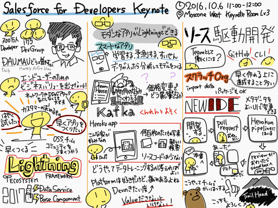 Developerkeynote
